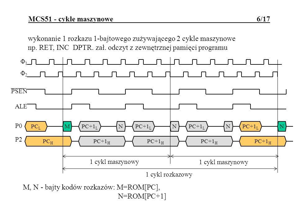 M, N - bajty kodów rozkazów: M=ROM[PC], N=ROM[PC+1]